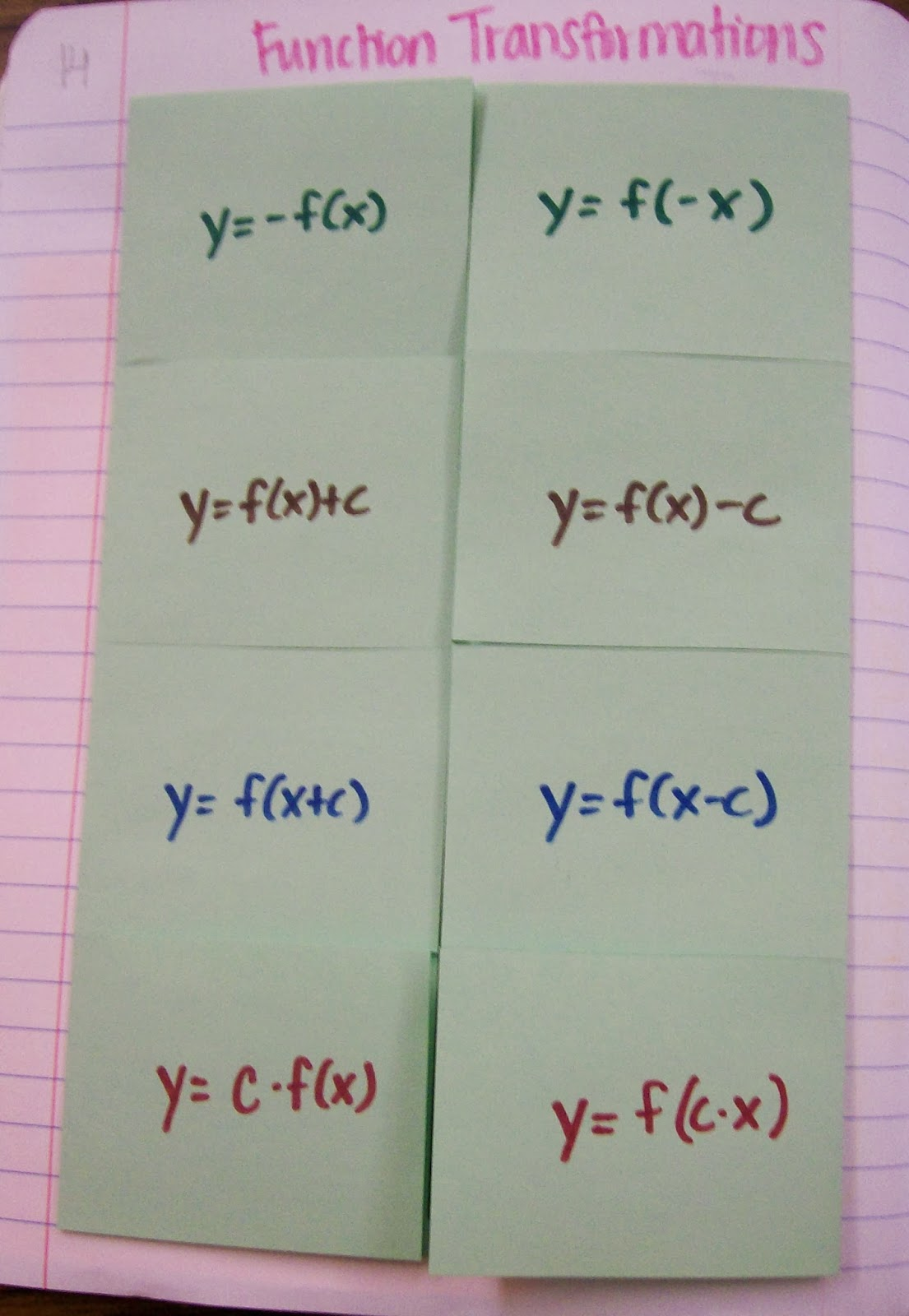 Math Love Algebra 2 INB Pages Function Transformations and – Transformations of Functions Worksheets