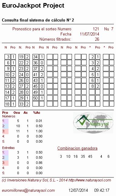 probabilidades sorteo eurojackpot de la once