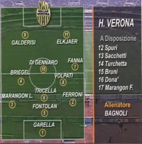 Hellas Verona, once, equipo titular