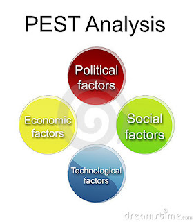 pest analysis cully and sully Levi-strauss must take care not to sully its reputation by jumping into a new line of business attire pest analysis matching company capabilities and the external environment dupont's competitive position swot analysis and mann's country profile.