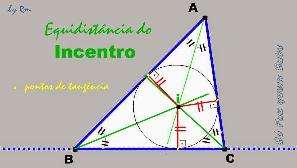 O incentro é o centro da circunferência inscrita no triângulo, ou seja, é tangente aos três lados ao mesmo tempo.