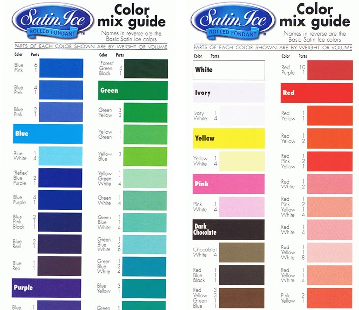 Americolor Food Coloring Mixing Chart Rebellions