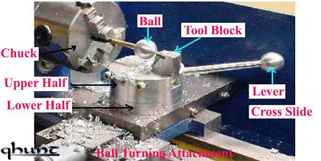 Ball Turning Attachment