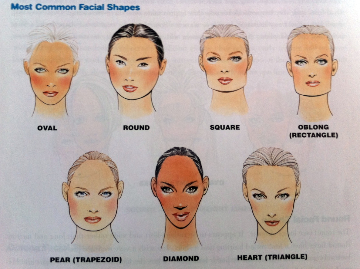 Facial shapes and hairstyles