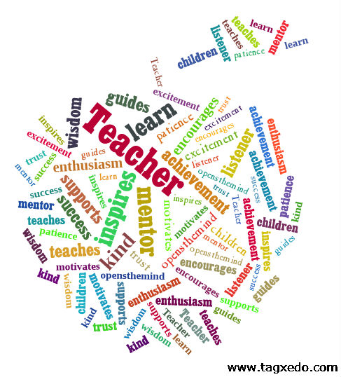 As A Teacher Who Loves Notecards And Subway Art I Decided To Combine The Two Print Yours Out HERE Or Use Tagxedo Create Personalized In