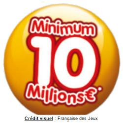 visuel cagnotte 10 millions FDJ