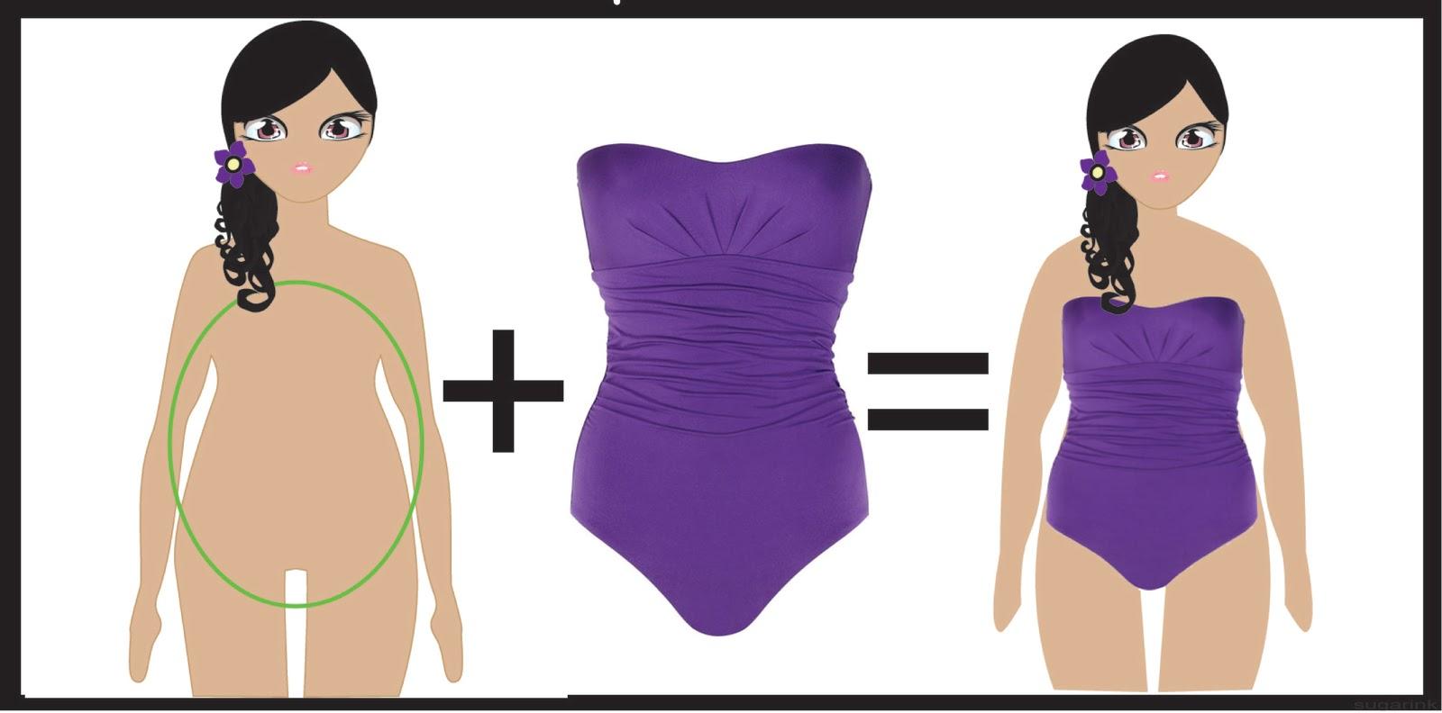 Trajes De Baño Busto Grande:Nuestro Mundo♥: Selecciona el mejor bikini para ti*