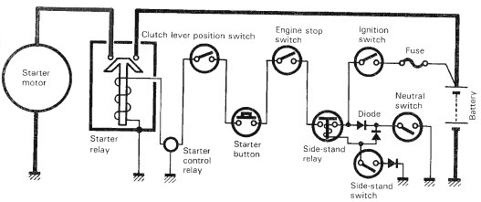 Wiring Diagram On 2004 Subaru Forester The Wiring Diagram