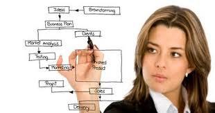 Daftar Bisnis Online Gratis Terpercaya Tanpa Modal, daftar bisnis online terpercaya, daftar bisnis online indonesia, daftar terpercay bisnis online, daftar bisnis online tanpa modal