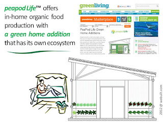 Green home addition with Peapod Life in-home organic food production, booth 211 Green Living Show Toronto 2012, by wobuilt.com