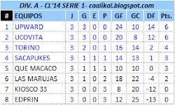 Divisional A - Serie A