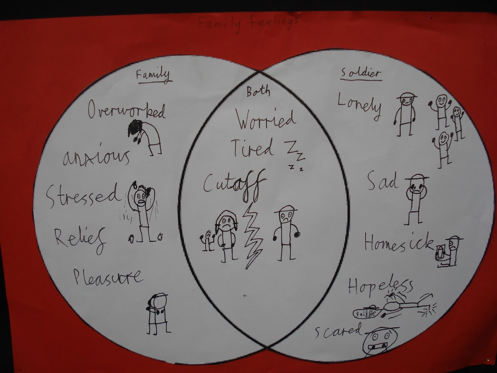 Authentic inquiry maths maths and the year 6 exhibition what venn diagrams pooptronica Image collections