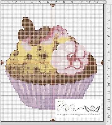 Ange 39 s blog grille gratuite cupcake papillon en chocolat - Blog broderie point de croix grilles gratuites ...