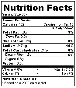 Multigrain rolls nutrition facts