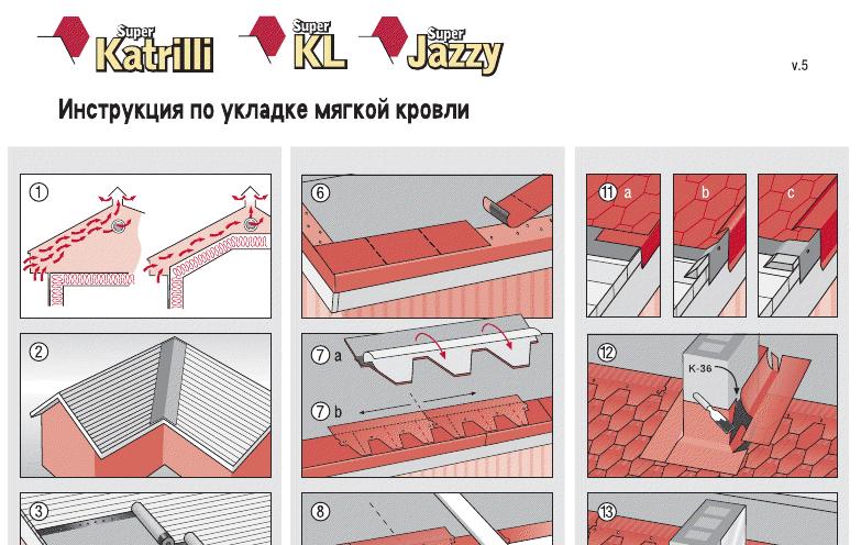 Монтаж Катепала Инструкция - фото 7