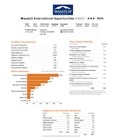 Wasatch International Opportunities fund holding