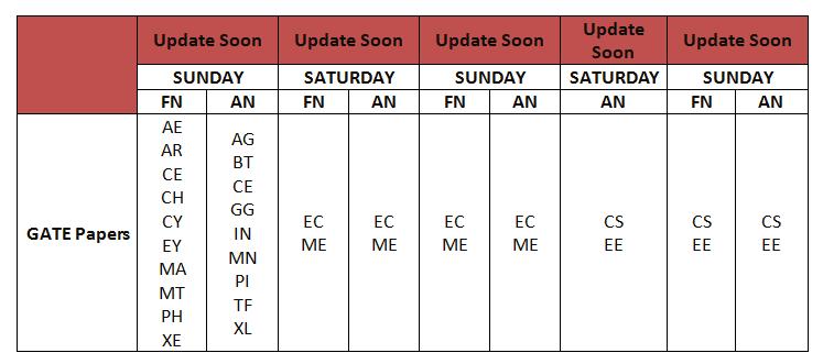 gate schedule