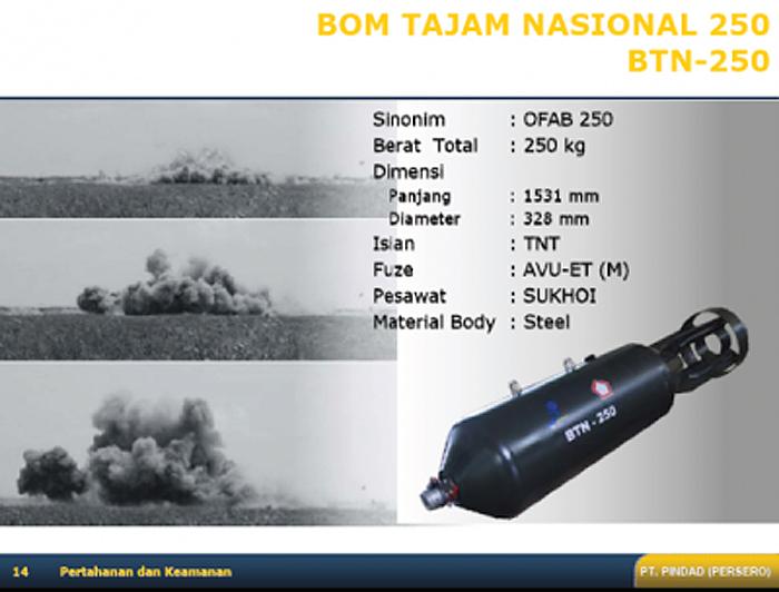 Bom BTN 250 produksi PT Pindad