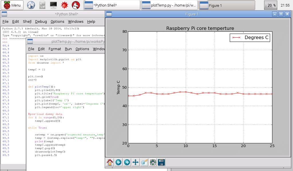raspberry pi matplotlib python 2.7