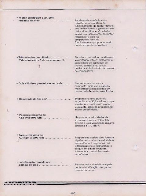 Arquivo%2BEscaneado%2B93 - Arquivo Confidencial: CB450 CUSTOM