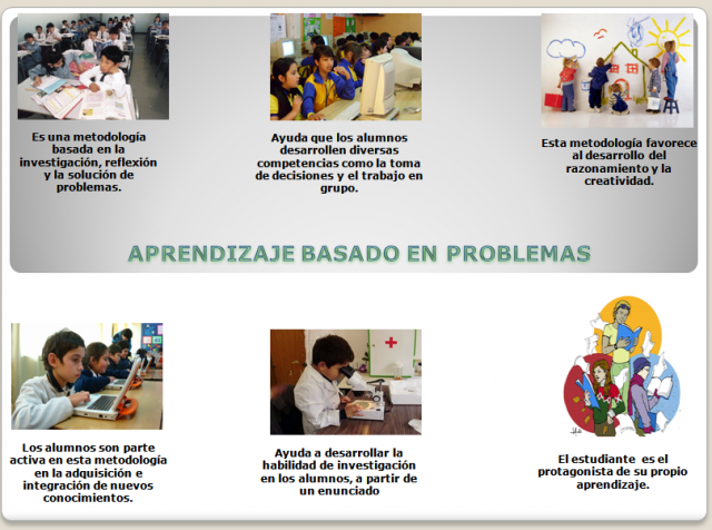 http://2.bp.blogspot.com/-Y65OSMLCjBc/T6PyU-iPwGI/AAAAAAAAAIQ/i5uPZvN7g-o/s1600/aprendizaje-basado-en-problemas.png