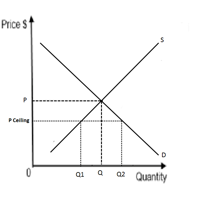 01 economics and equilibrium price The equilibrium price and quantity advanced placement economics teacher resource manual © national council on economic education, new york, ny 359.