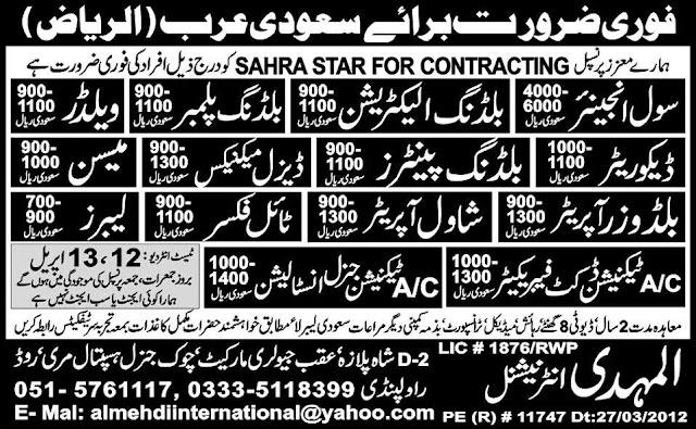 Jobs in Sahra Star for Contracting, Saudi Arabia