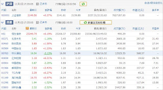 中国株コバンザメ投資ウォッチ銘柄watch20131101