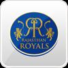 Rajasthan Royals IPL 2015 Squad