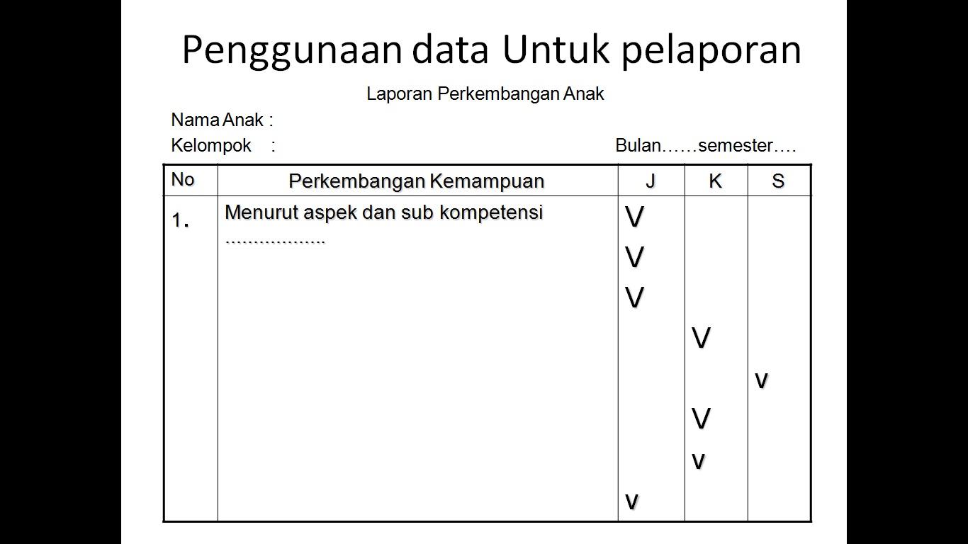 Contoh Format Penggunaan Data Untuk Pelaporan