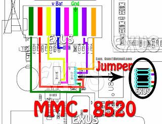 Cara memperbaiki mmc bb gemini 8520, trik jumper mmc gemini 8520, mmc ...
