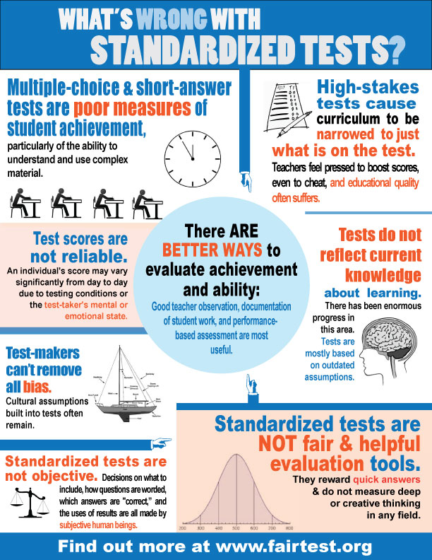the benefits of standardized testing and the partnership for assessment of readiness for college and The council of chief state school officers (ccsso) is a nonpartisan,   committee to review standardized testing in florida schools  participating  districts, and serves as a critical thought partner throughout the process  other  factors, such as the cost benefit of each assessment while overall cost or cost per  student.