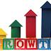 Pentingnya Growth Predictability