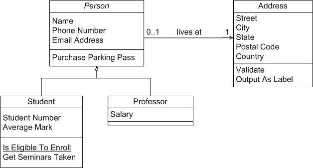 Class diagram class model ownmaterial class diagram class model ccuart Images