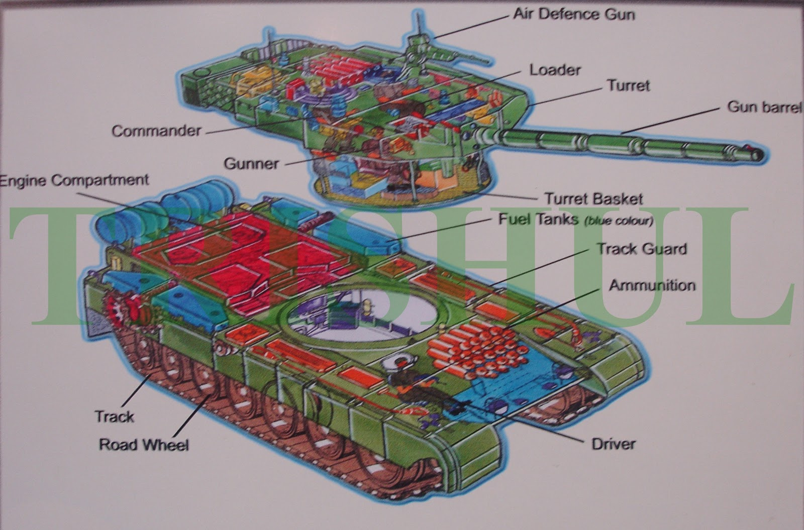 Trishul Snapshots Of Drdo Exhibits At Iscs Pride India Expo Merkava Tank Schematic Shown Below Is The Latest Data On Emb 145i Aew Cs Platform And Its Related Ground Based Support Infrastructure