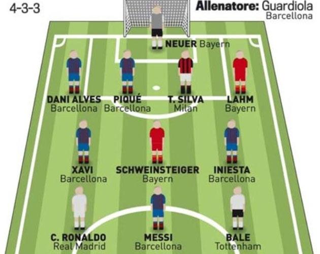 Spanish football | sports