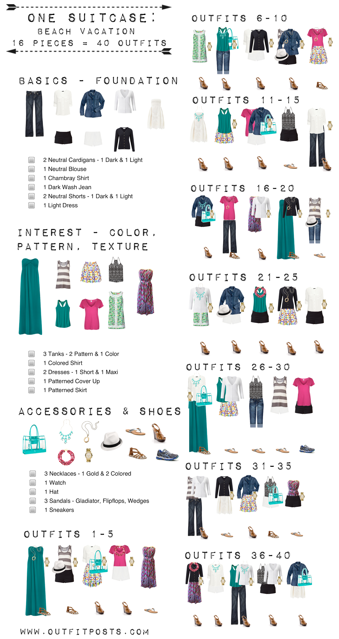 One Suitcase Beach Vacation Checklist Graphic Outfit