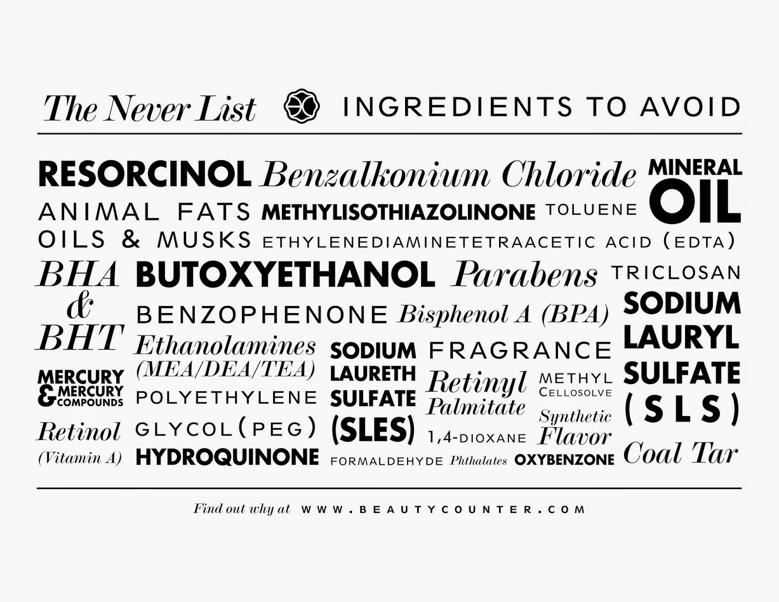 The Beauty Counter - The Never List - Ingredients to Avoid