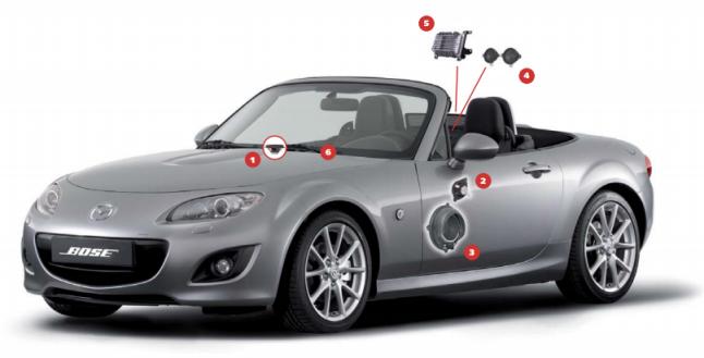 Roadsterblog Mx5 Roadster Nc Factory Stereosrhroadsterblog: Mazda Mx 5 Audio System At Gmaili.net