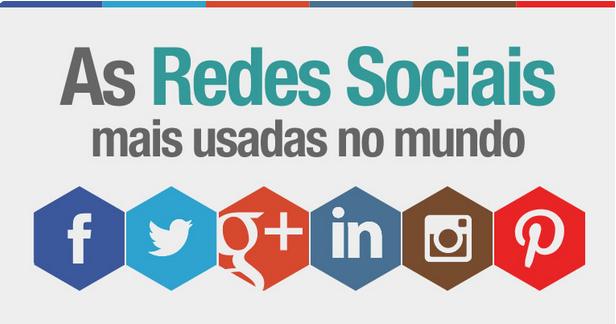Lista com as redes sociais mais utilizadas no mundo