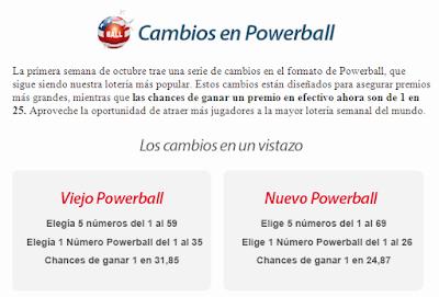 powerball en trillonario