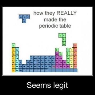 como se construyo: