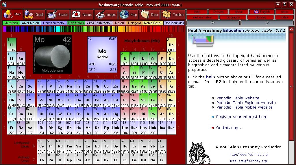 Download aplikasi tabel periodik unsur kimia pc gratis fahris tapi software ini tidak hanya menyediakan tabel periodik lho kompleks banget sob terdapat banyak fitur yang berkaitan dengan dunia kimia dalam software ccuart Images