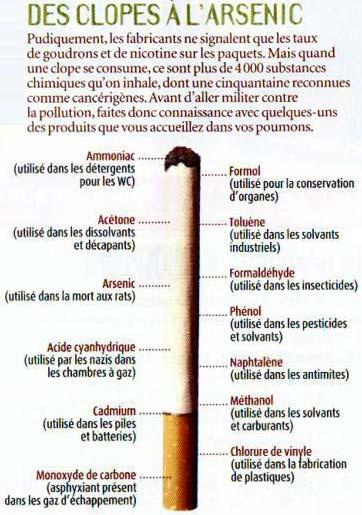 Composant du tabac