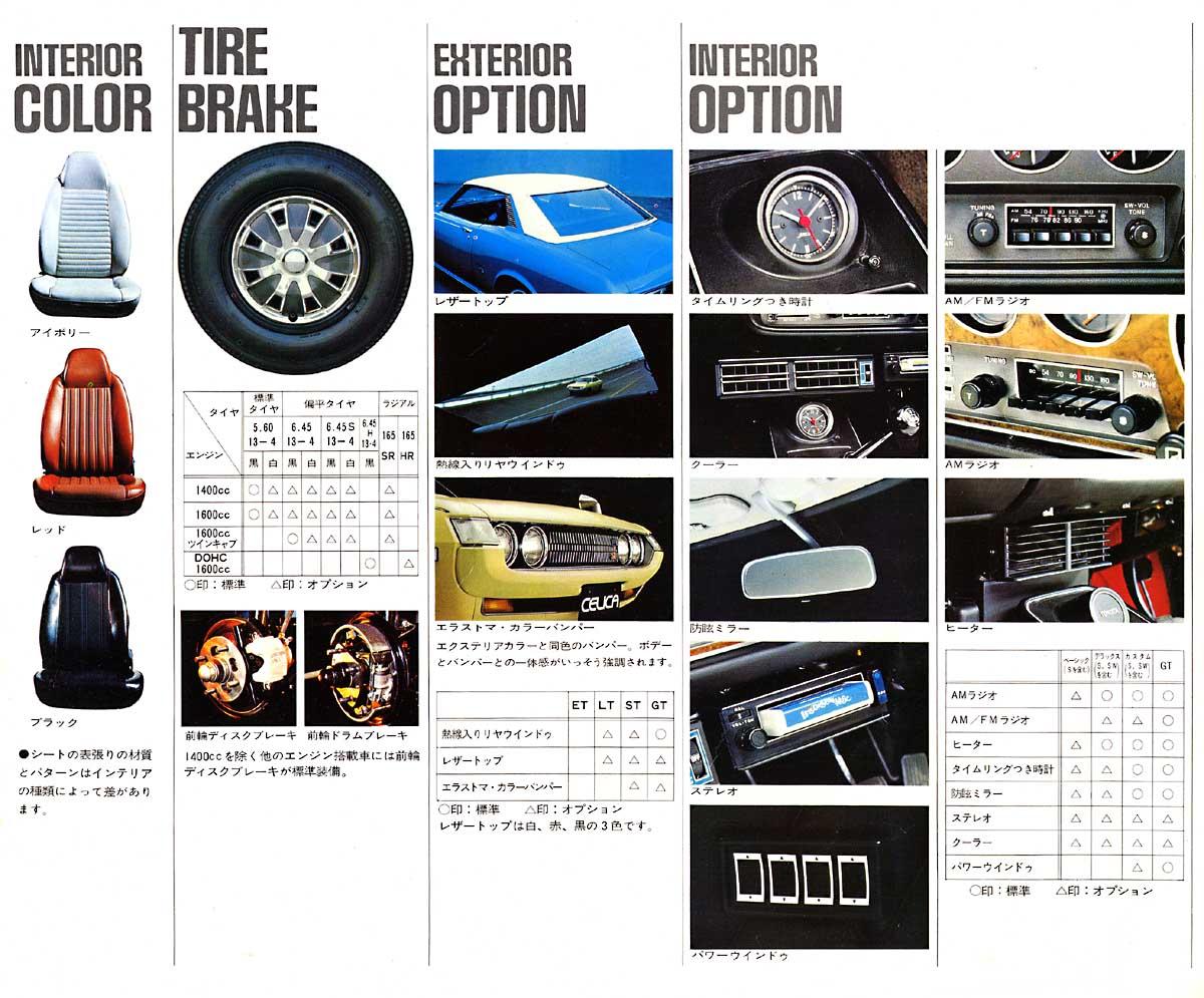 Toyota Celica, pierwsza generacja, kultowy sportowy samochód, stare auto, oldschool, japońska fura, galeria, wyposażenie, broszura