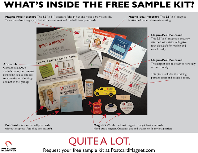 Contents of Free Sample Kit from PostcardMagnet.com