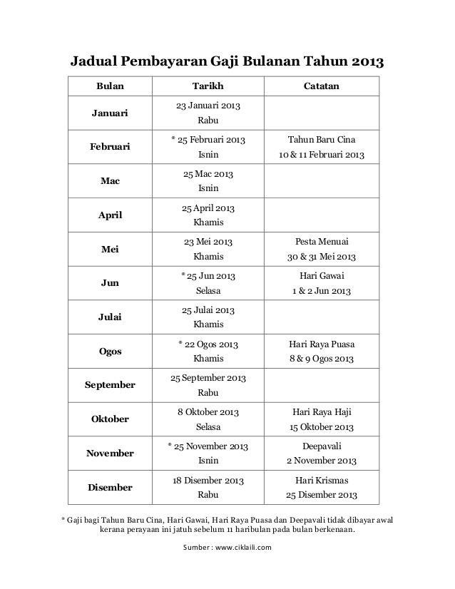 Jadual Pembayaran Gaji Bulanan Tahun 2013 Bagi Sektor Awam / Kerajaan