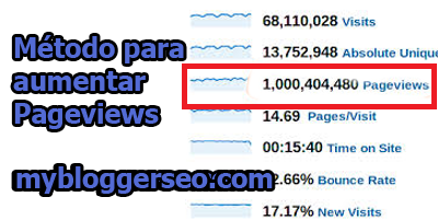 Aumente Pageviews Blogger método eficaz 2015