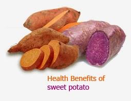 gambar untuk manfaat ubi jalar
