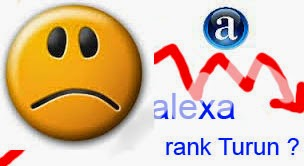 Alexa Rank Turun